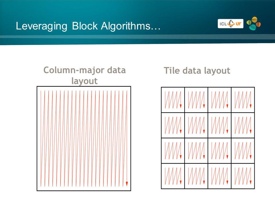 Leveraging Block Algorithms… Column-major data layout Tile data layout