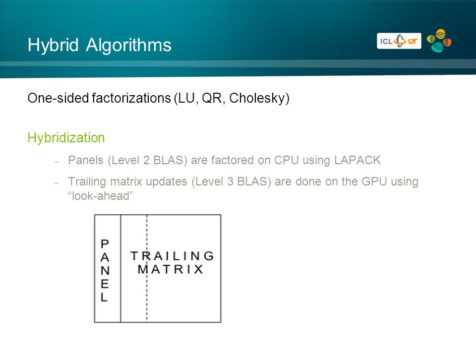 Hybrid Algorithms One-sided factorizations (LU, QR, Cholesky) Hybridization – Panels (Level 2 BLAS) are factored on CPU using LAPACK – Trailing matrix updates (Level 3 BLAS) are done on the GPU using look-ahead