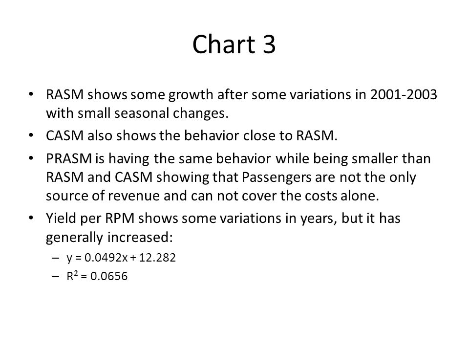 Chart 3 RASM shows some growth after some variations in 2001-2003 with small seasonal changes.