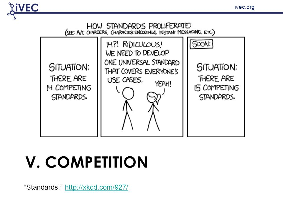 ivec.org V. COMPETITION Standards, http://xkcd.com/927/http://xkcd.com/927/