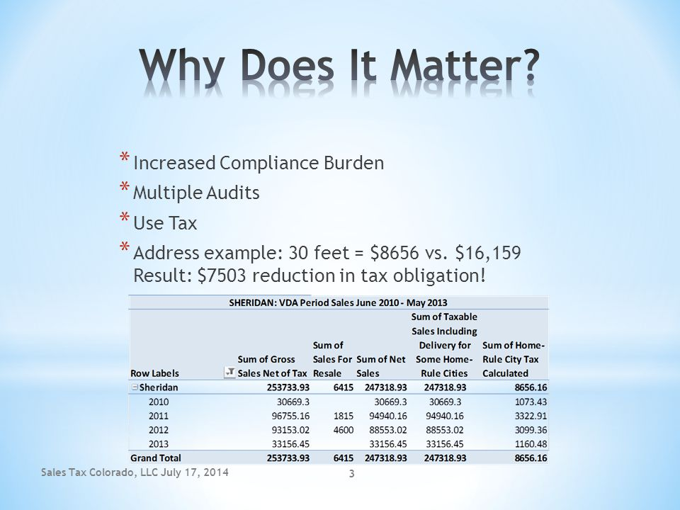 Sales Tax Colorado, LLC July 17, 2014 3 * Increased Compliance Burden * Multiple Audits * Use Tax * Address example: 30 feet = $8656 vs. $16,159 Resul