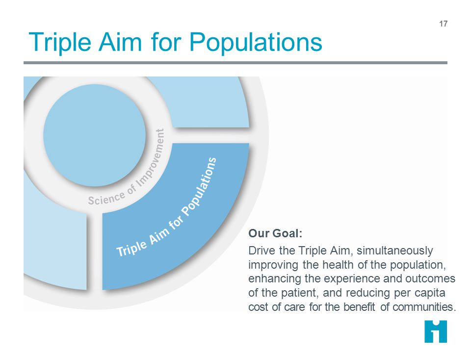 Triple Aim for Populations 17 Our Goal: Drive the Triple Aim, simultaneously improving the health of the population, enhancing the experience and outc