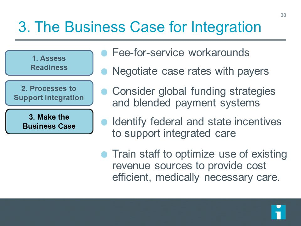 3. The Business Case for Integration Fee-for-service workarounds Negotiate case rates with payers Consider global funding strategies and blended payme