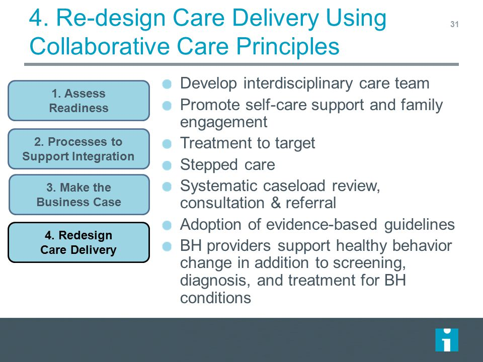 4. Re-design Care Delivery Using Collaborative Care Principles Develop interdisciplinary care team Promote self-care support and family engagement Tre