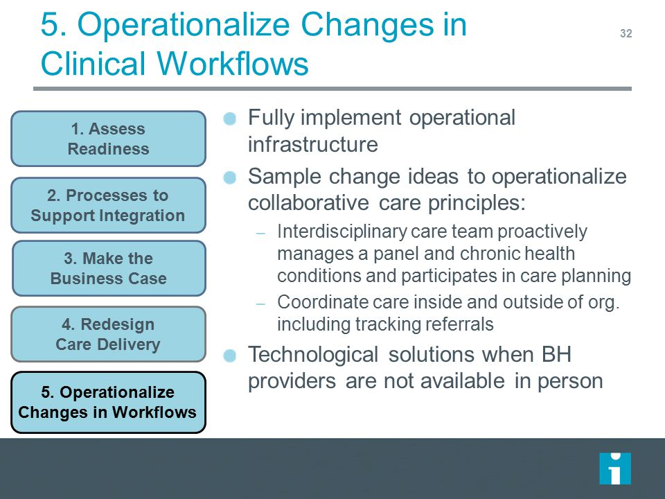 5. Operationalize Changes in Clinical Workflows Fully implement operational infrastructure Sample change ideas to operationalize collaborative care pr