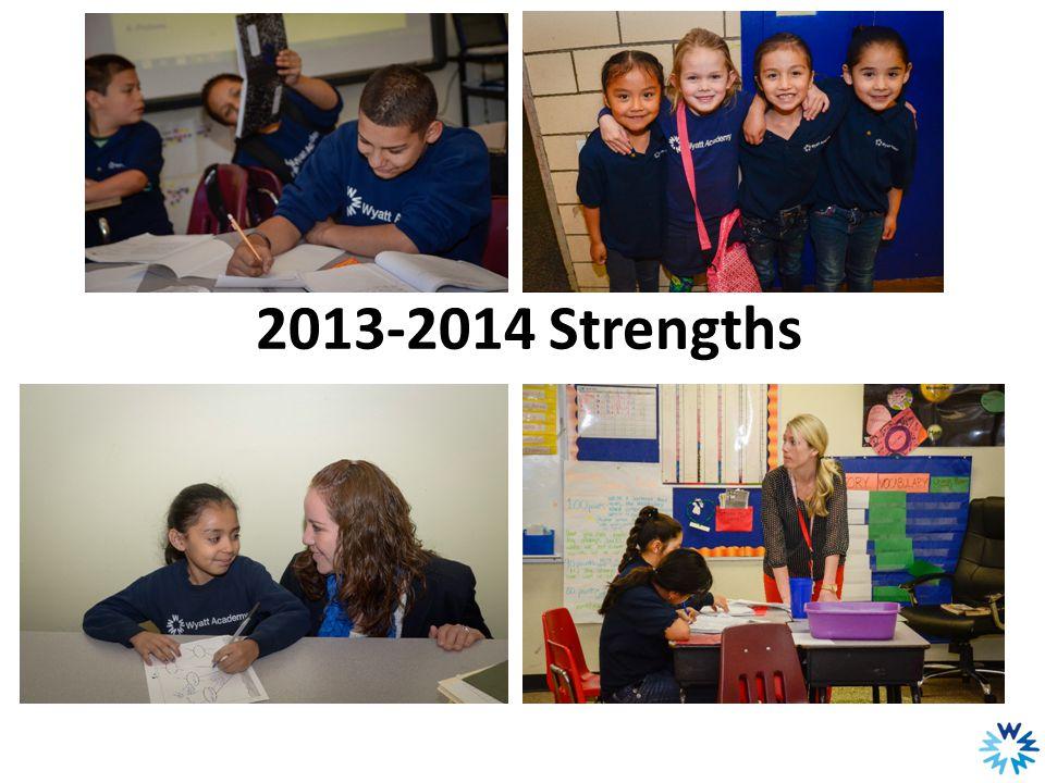 2013-2014 Strengths