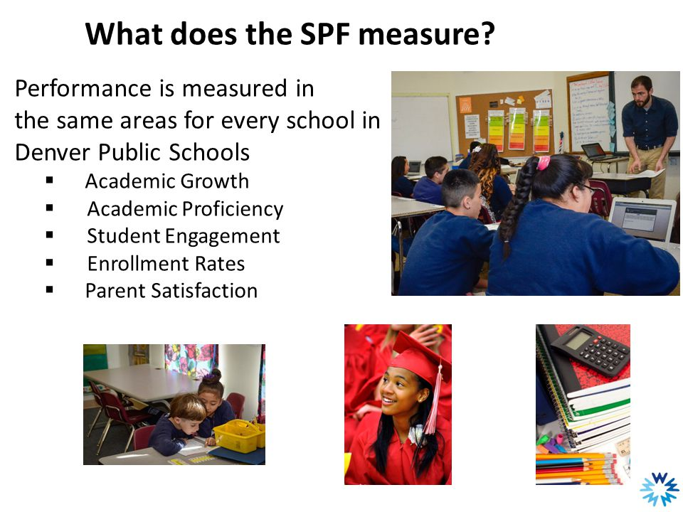 What does the SPF measure? Performance is measured in the same areas for every school in Denver Public Schools  Academic Growth  Academic Proficienc