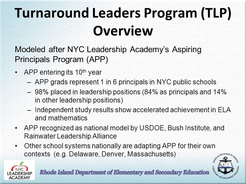 Turnaround Leaders Program (TLP) Overview Modeled after NYC Leadership Academy's Aspiring Principals Program (APP) APP entering its 10 th year –APP gr