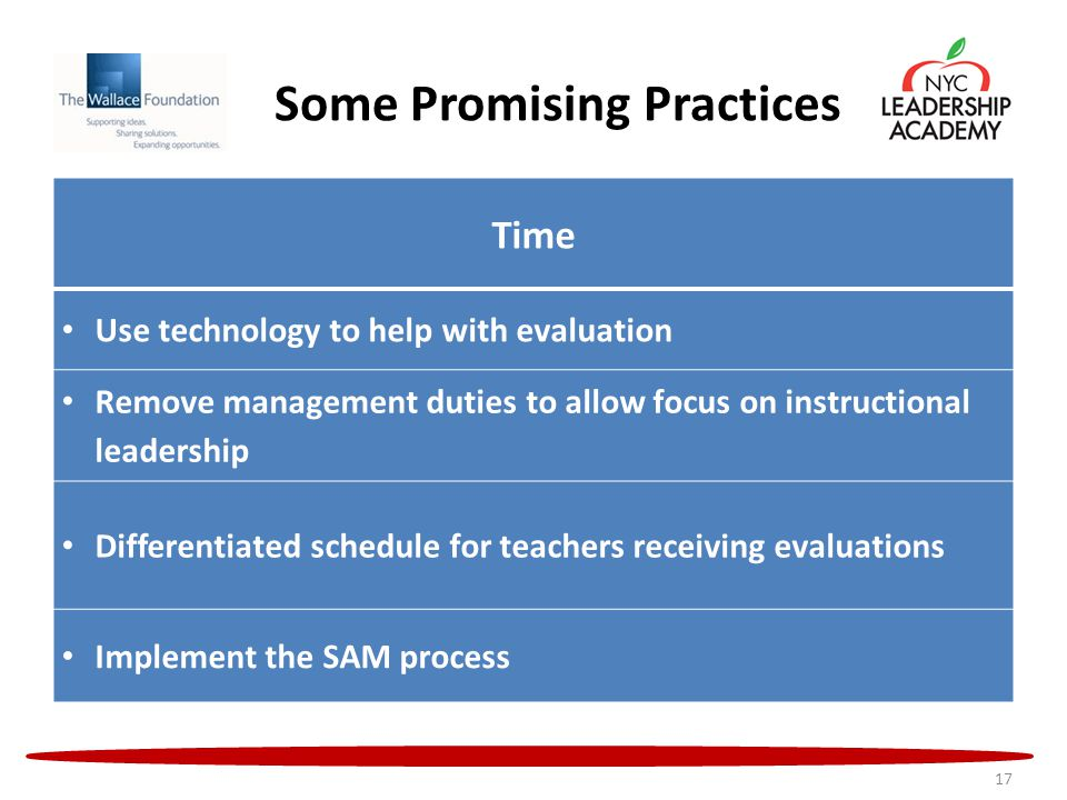 Some Promising Practices 17 Time Use technology to help with evaluation Remove management duties to allow focus on instructional leadership Differentiated schedule for teachers receiving evaluations Implement the SAM process