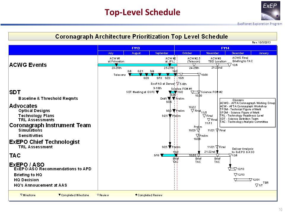 ExoPlanet Exploration Program Top-Level Schedule 10
