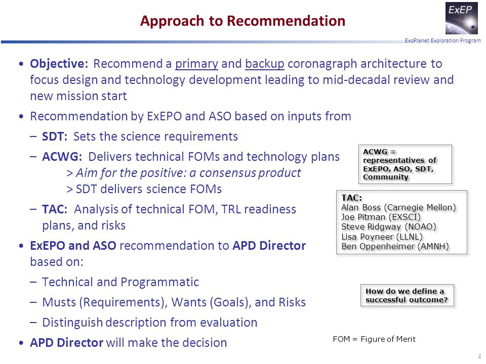 ExoPlanet Exploration Program Approach to Recommendation Objective: Recommend a primary and backup coronagraph architecture to focus design and technology development leading to mid-decadal review and new mission start Recommendation by ExEPO and ASO based on inputs from –SDT: Sets the science requirements –ACWG: Delivers technical FOMs and technology plans > Aim for the positive: a consensus product > SDT delivers science FOMs –TAC: Analysis of technical FOM, TRL readiness plans, and risks ExEPO and ASO recommendation to APD Director based on: –Technical and Programmatic –Musts (Requirements), Wants (Goals), and Risks –Distinguish description from evaluation APD Director will make the decision 4 ACWG = representatives of ExEPO, ASO, SDT, Community How do we define a successful outcome.