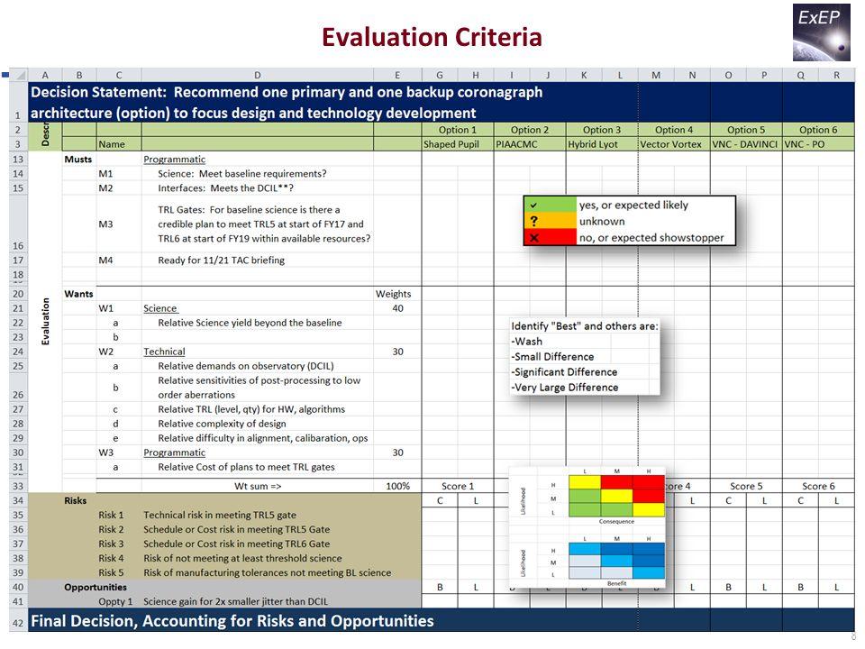 ExoPlanet Exploration Program Evaluation Criteria 8