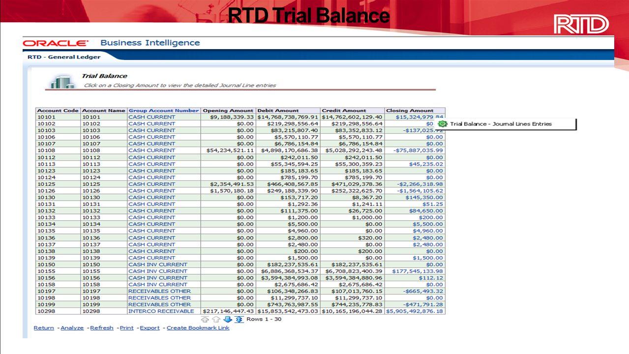 RTD Trial Balance