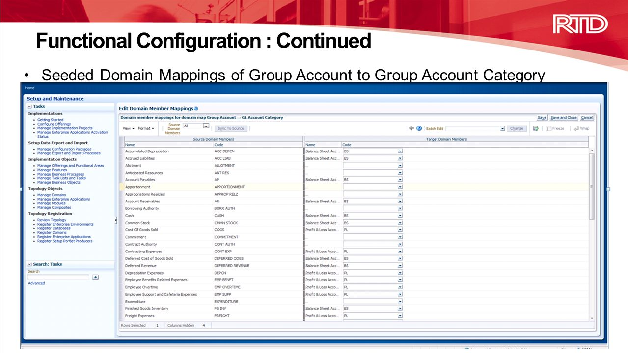 Seeded Domain Mappings of Group Account to Group Account Category Functional Configuration : Continued