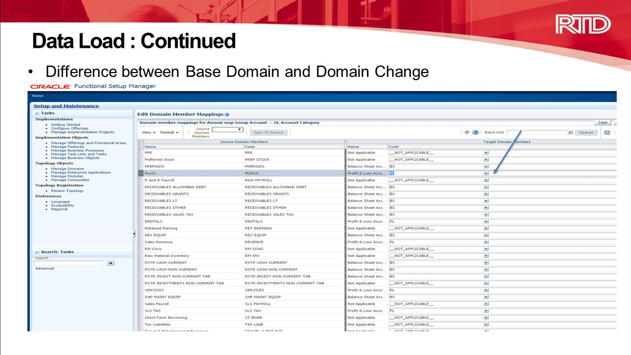 Difference between Base Domain and Domain Change Data Load : Continued