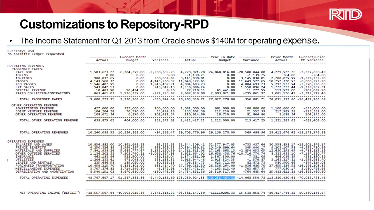 The Income Statement for Q1 2013 from Oracle shows $140M for operating expense.