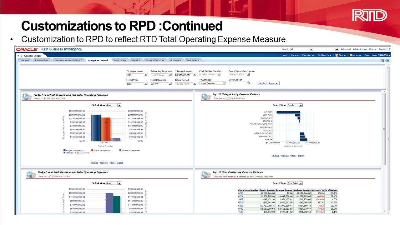 Customization to RPD to reflect RTD Total Operating Expense Measure Customizations to RPD :Continued