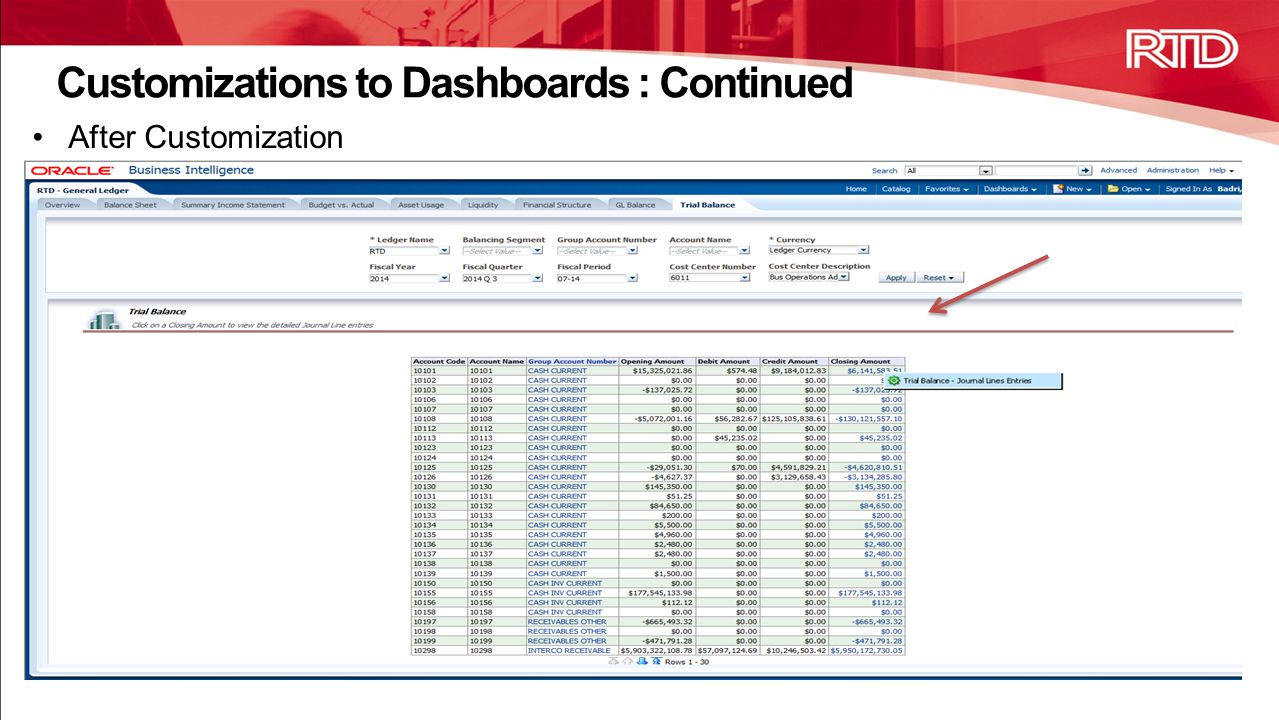 After Customization Customizations to Dashboards : Continued