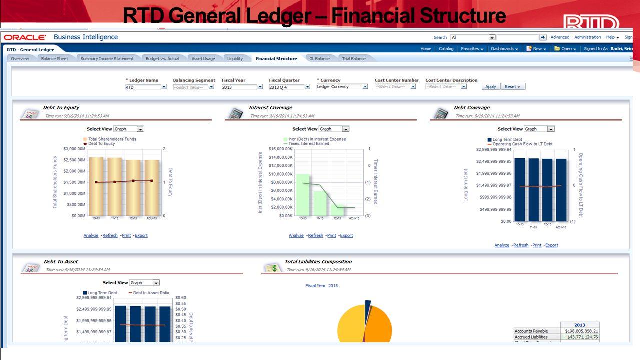 RTD General Ledger – Financial Structure