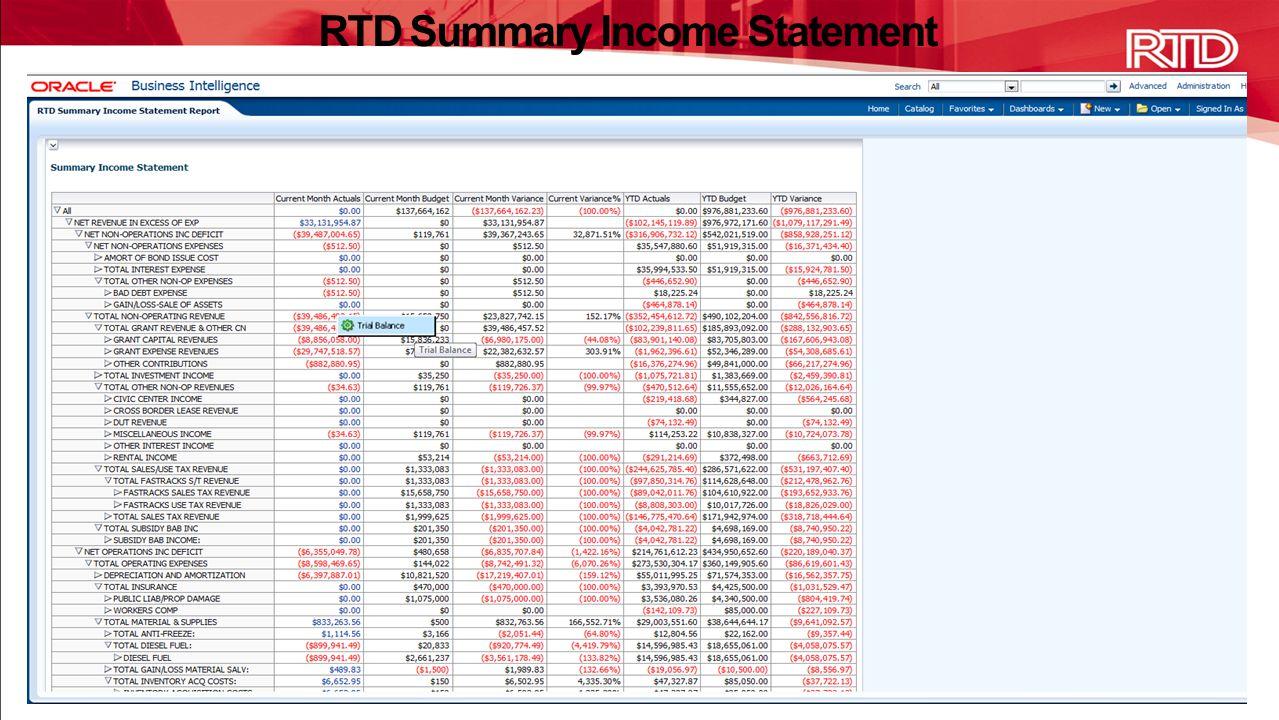 RTD Summary Income Statement