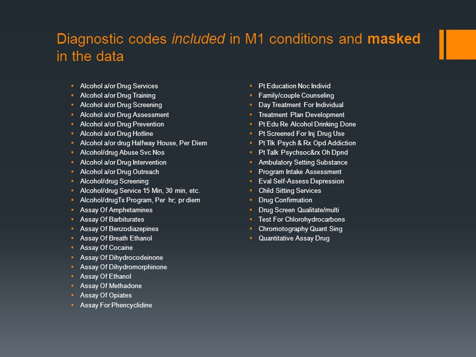 Diagnostic codes included in M1 conditions and masked in the data  Alcohol a/or Drug Services  Alcohol a/or Drug Training  Alcohol a/or Drug Screening  Alcohol a/or Drug Assessment  Alcohol a/or Drug Prevention  Alcohol a/or Drug Hotline  Alcohol a/or drug Halfway House, Per Diem  Alcohol/drug Abuse Svc Nos  Alcohol a/or Drug Intervention  Alcohol a/or Drug Outreach  Alcohol/drug Screening  Alcohol/drug Service 15 Min, 30 min, etc.