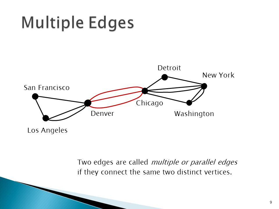 9 San Francisco Denver Los Angeles New York Chicago Washington Detroit Two edges are called multiple or parallel edges if they connect the same two di