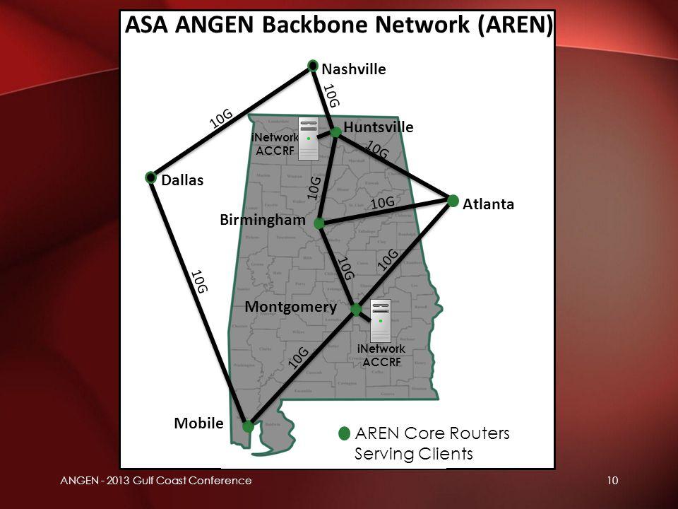 10 Huntsville Mobile Birmingham Montgomery 10G Atlanta 10G ASA ANGEN Backbone Network (AREN) 10G Dallas Nashville 10G iNetwork ACCRF iNetwork ACCRF AREN Core Routers Serving Clients