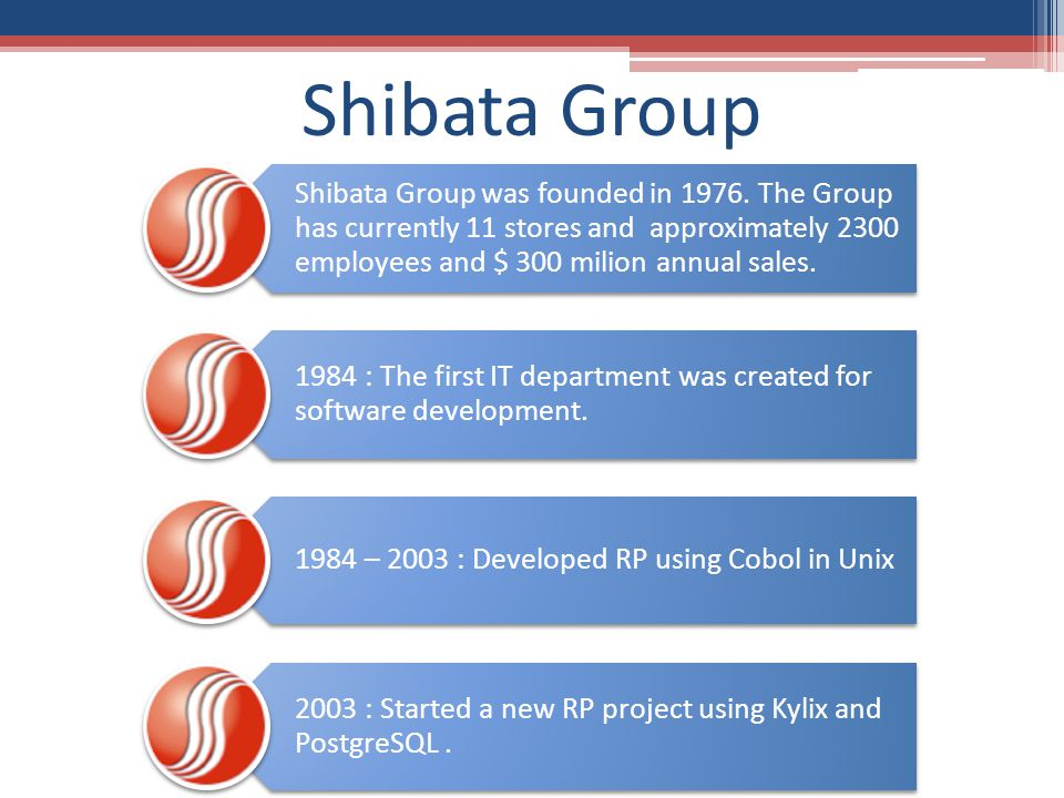 Shibata Group was founded in 1976.