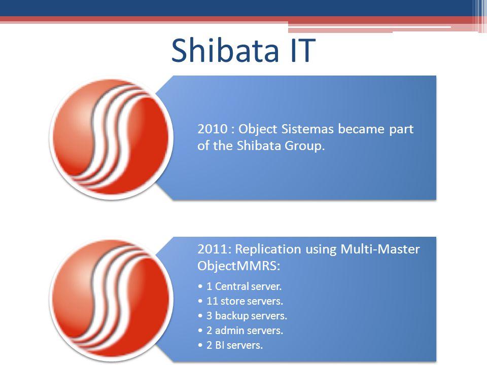 2011 - current – Dedicated BI Server database using customized replication.