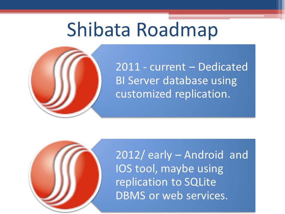 Shibata's Infrastructure History CentralizedMaster-SlaveMulti-Master Period2003-20062006-20092009-now Users/Stores90/6140/9180/11 Central Server Configuration Xeon Dual Core / 6GB RAM, Slackware Linux.