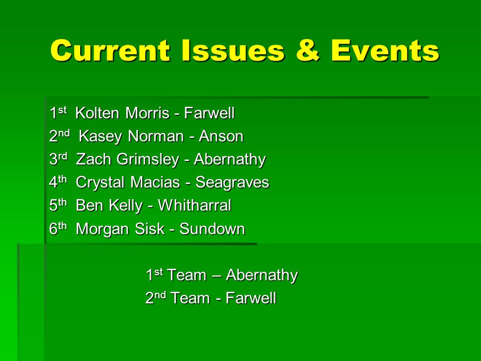 Current Issues & Events 1 st Kolten Morris - Farwell 2 nd Kasey Norman - Anson 3 rd Zach Grimsley - Abernathy 4 th Crystal Macias - Seagraves 5 th Ben Kelly - Whitharral 6 th Morgan Sisk - Sundown 1 st Team – Abernathy 2 nd Team - Farwell