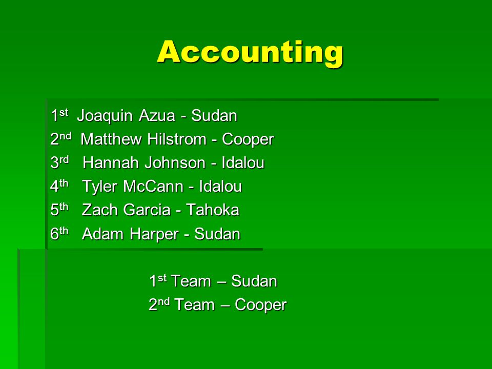 Accounting 1 st Joaquin Azua - Sudan 2 nd Matthew Hilstrom - Cooper 3 rd Hannah Johnson - Idalou 4 th Tyler McCann - Idalou 5 th Zach Garcia - Tahoka 6 th Adam Harper - Sudan 1 st Team – Sudan 2 nd Team – Cooper