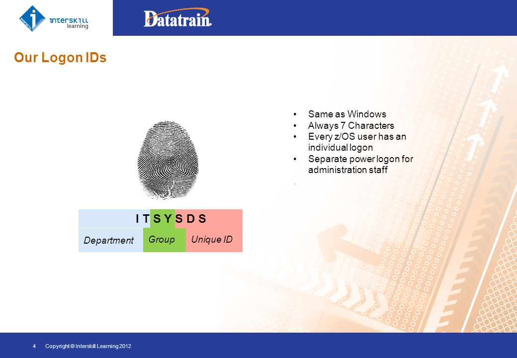 Our Passwords 5Copyright © Interskill Learning 2012 Same as Windows 6-8 characters Must include 2 digits or special characters (#, @, $) Cannot include logon ID Must be changed every 30 days Cannot use the same password Synchronized on every computer system.