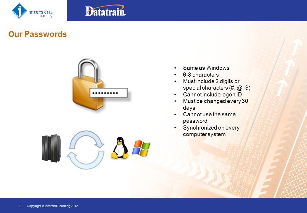 Our Passwords 5Copyright © Interskill Learning 2012 Same as Windows 6-8 characters Must include 2 digits or special characters (#, @, $) Cannot includ
