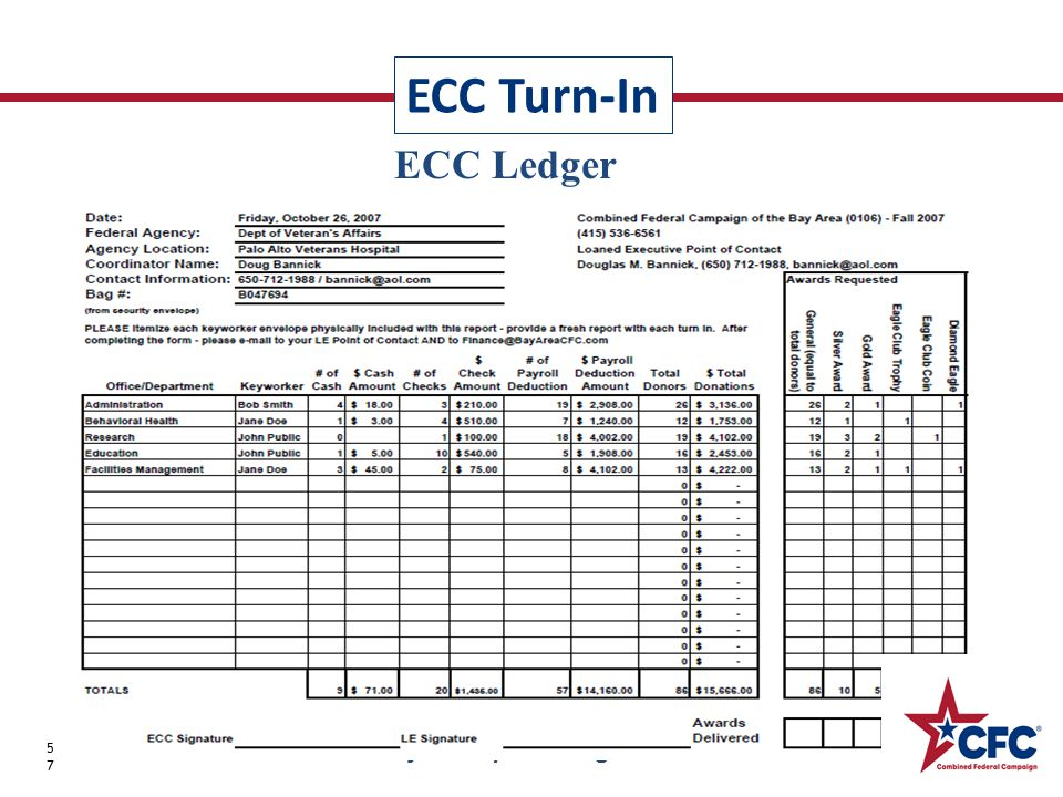 ECC Turn-In 57 Thank you for partnering with the CFC! ECC Ledger