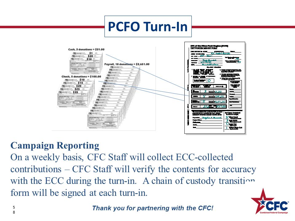 PCFO Turn-In 58 Thank you for partnering with the CFC.