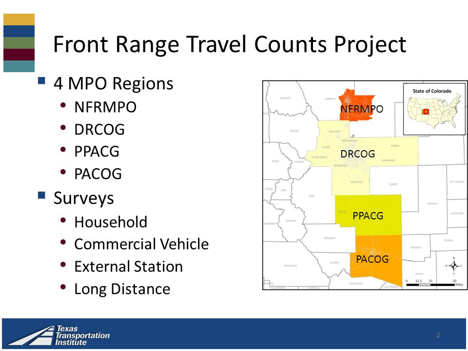 Front Range Travel Counts Project 2  4 MPO Regions NFRMPO DRCOG PPACG PACOG  Surveys Household Commercial Vehicle External Station Long Distance NFRMPO DRCOG PPACG PACOG