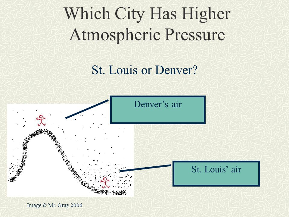 Which City Has Higher Atmospheric Pressure St. Louis or Denver.