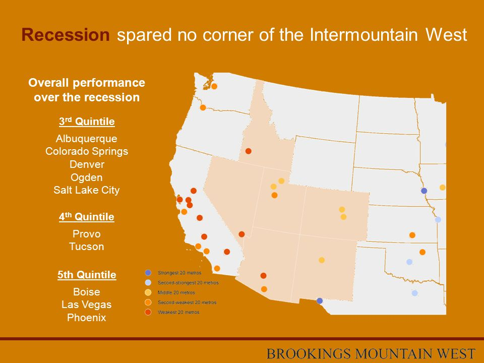 Recession spared no corner of the Intermountain West 3 rd Quintile 4 th Quintile 5th Quintile Albuquerque Colorado Springs Denver Ogden Salt Lake City Provo Tucson Boise Las Vegas Phoenix Overall performance over the recession