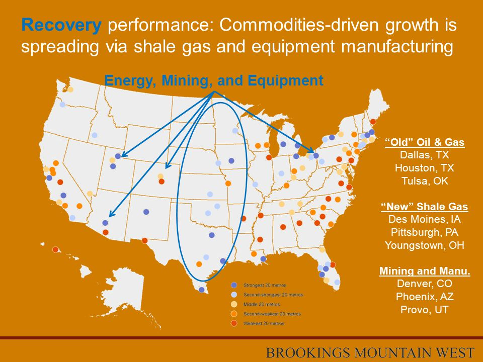 Recovery performance: Commodities-driven growth is spreading via shale gas and equipment manufacturing Energy, Mining, and Equipment Old Oil & Gas Dallas, TX Houston, TX Tulsa, OK New Shale Gas Des Moines, IA Pittsburgh, PA Youngstown, OH Mining and Manu.