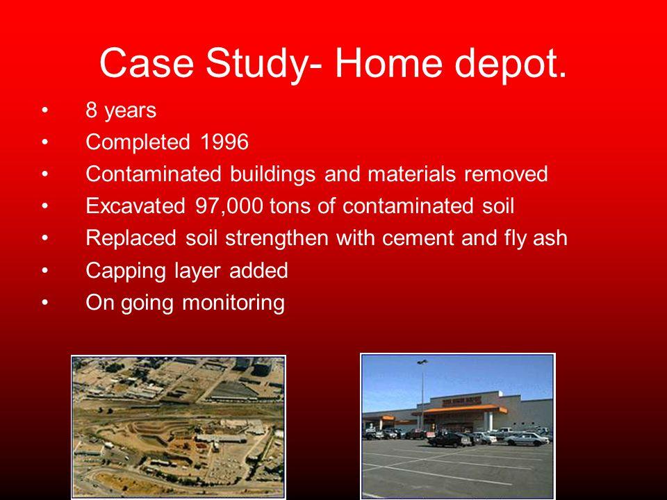 Case Study- Home depot.
