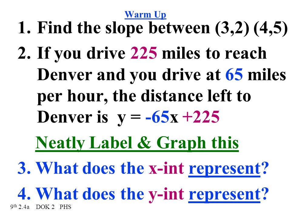 Warm Up 1.Find the slope between (3,2) (4,5) 2.If you drive 225 miles to reach Denver and you drive at 65 miles per hour, the distance left to Denver is y = -65x +225 Neatly Label & Graph this 3.