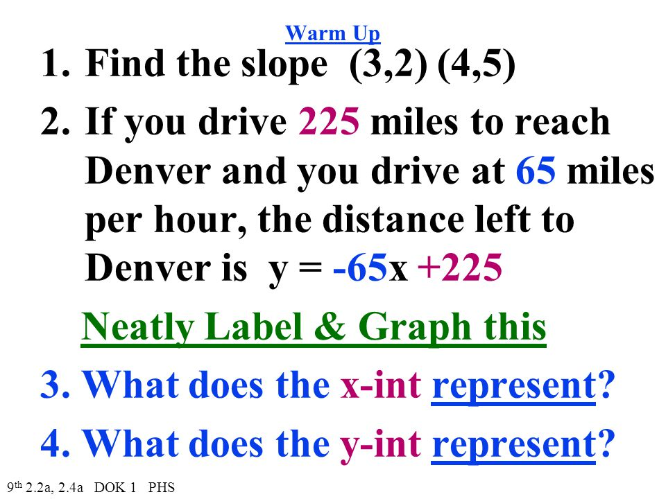 Warm Up 1.Find the slope (3,2) (4,5) 2.If you drive 225 miles to reach Denver and you drive at 65 miles per hour, the distance left to Denver is y = -65x +225 Neatly Label & Graph this 3.