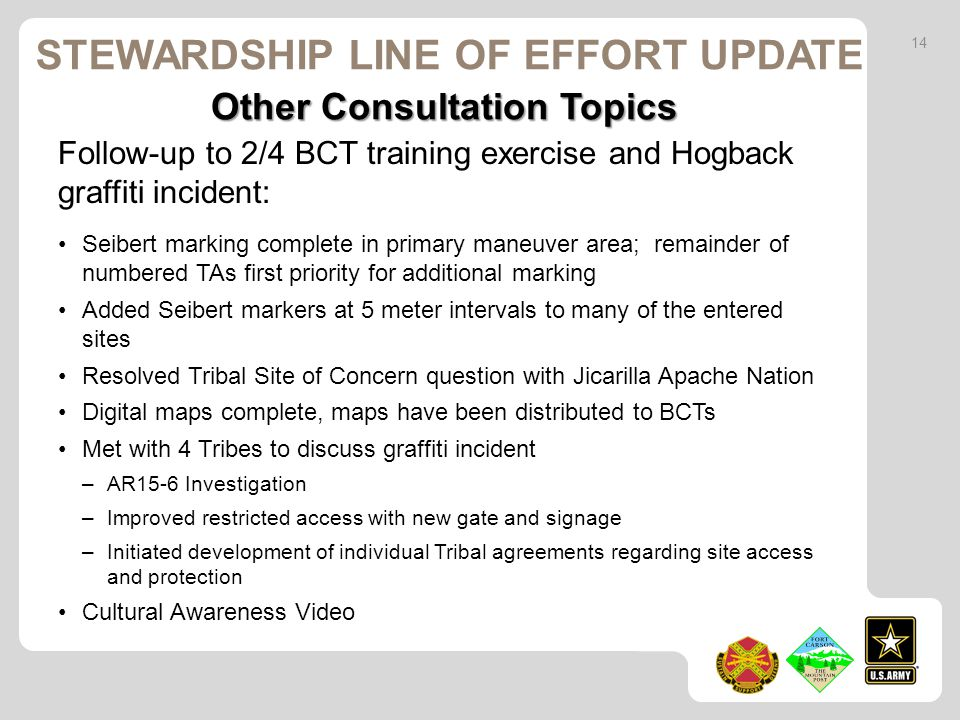14 Other Consultation Topics Follow-up to 2/4 BCT training exercise and Hogback graffiti incident: Seibert marking complete in primary maneuver area; remainder of numbered TAs first priority for additional marking Added Seibert markers at 5 meter intervals to many of the entered sites Resolved Tribal Site of Concern question with Jicarilla Apache Nation Digital maps complete, maps have been distributed to BCTs Met with 4 Tribes to discuss graffiti incident –AR15-6 Investigation –Improved restricted access with new gate and signage –Initiated development of individual Tribal agreements regarding site access and protection Cultural Awareness Video STEWARDSHIP LINE OF EFFORT UPDATE