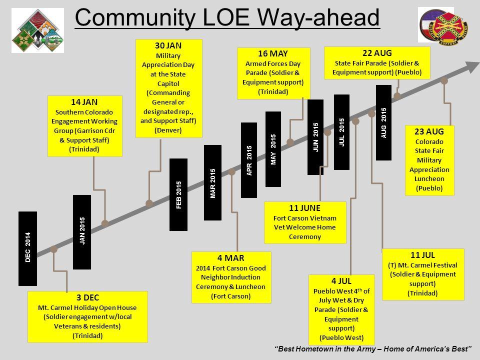Best Hometown in the Army – Home of America's Best Community LOE Way-ahead 7 3 DEC Mt.