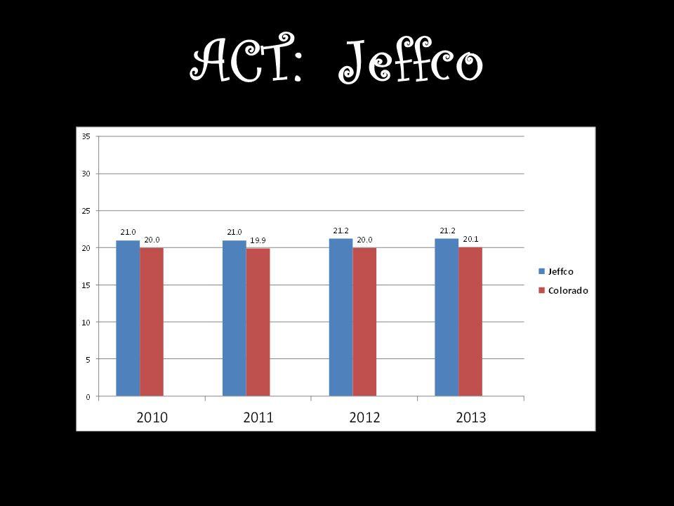 ACT: Jeffco J