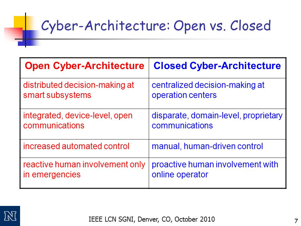 IEEE LCN SGNI, Denver, CO, October 2010 7 Cyber-Architecture: Open vs.