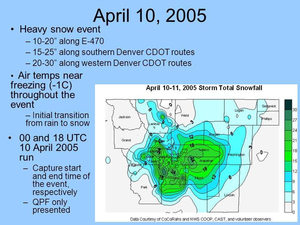 April 10, 2005 00 and 18 UTC 10 April 2005 run –Capture start and end time of the event, respectively –QPF only presented Heavy snow event – 10-20 along E-470 – 15-25 along southern Denver CDOT routes – 20-30 along western Denver CDOT routes Air temps near freezing (-1C) throughout the event – Initial transition from rain to snow
