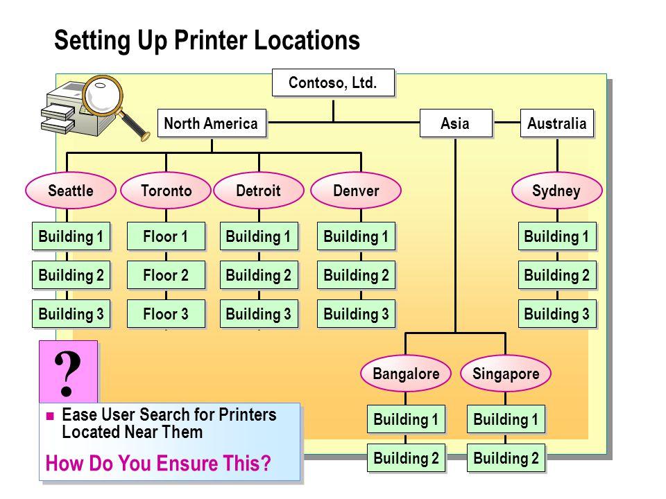 Setting Up Printer Locations .