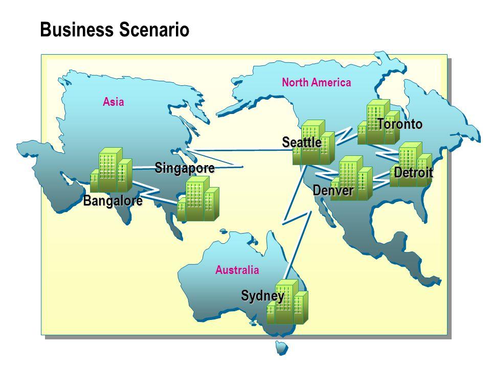 Business Scenario Australia Asia North America Sydney Bangalore Singapore Toronto Detroit Seattle Denver